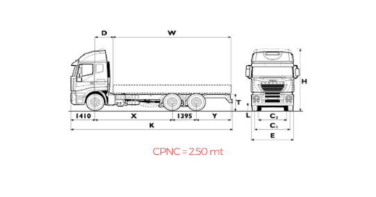 CPNC = 2.50 mt